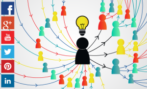 Social Media multiplies and returns
