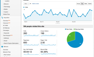 Google Analytics for Web Traffic