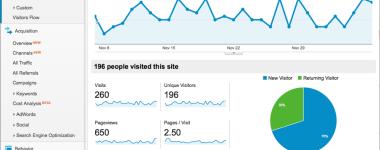 Google Analytics for Web Traffic